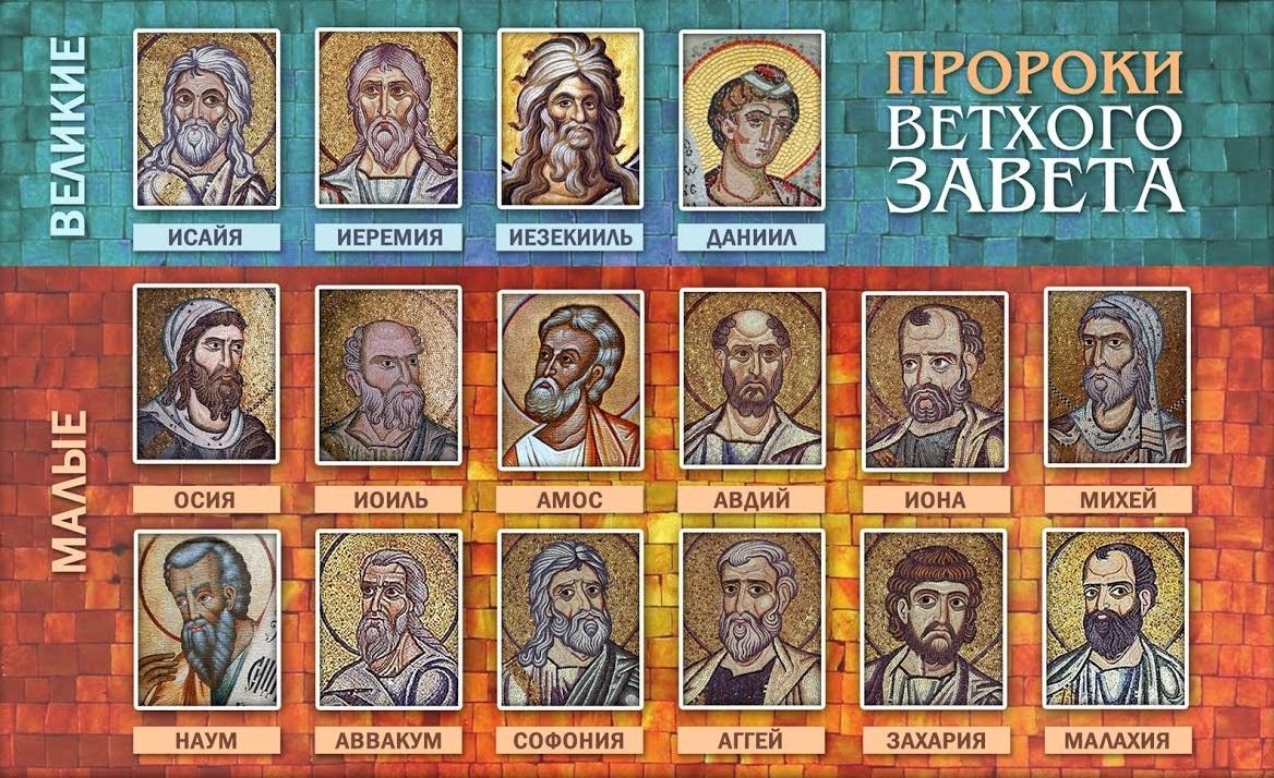 Великие и малые пророки ветхий завет библия