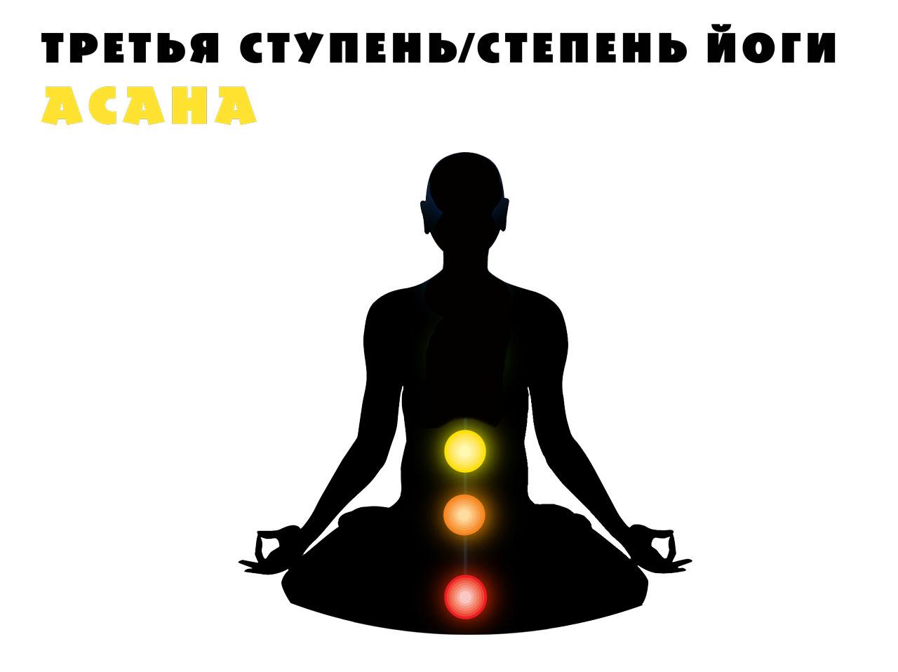 ЙОГА во ХРИСТЕ ✝️ или христианский взгляд на йогу 6 ТРЕТЬЯ СТУПЕНЬ СТЕПЕНЬ ЙОГИ АСАНА #ВЕГАН 💚 #ХРИСТОЛЮБ ✝️